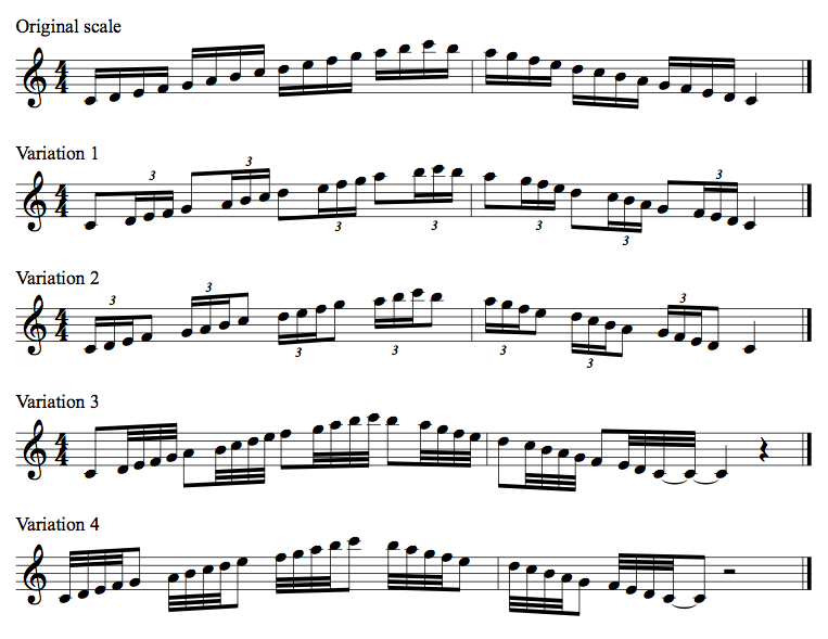 Rhythmic variations for fast piano playing